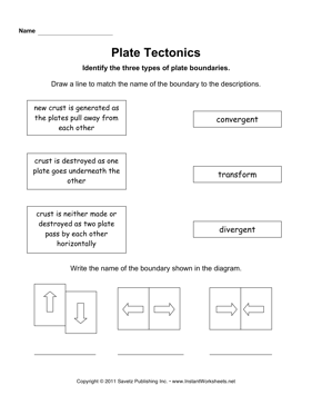 Plate Tectonics — Instant Worksheets