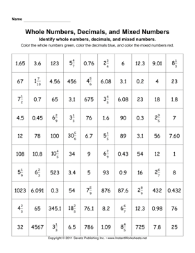 how to change a mixed number to a decimal
